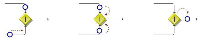 03_bpmn_parallel_merge_gateway